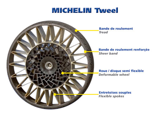 MICHELIN Tweel (2004)