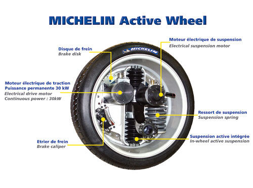 MICHELIN Active Wheel (2004)